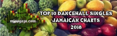 <strong>Top 10 Dancehall Singles Jamaican Charts February 2018</strong>