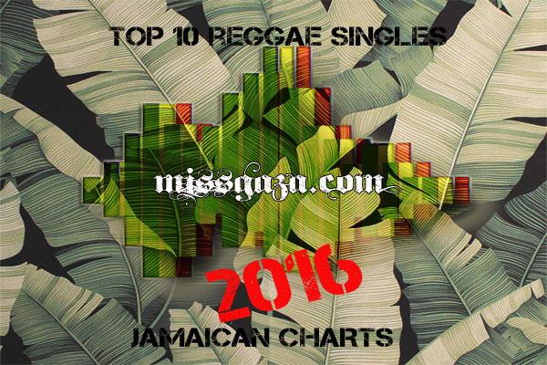 TOP 10 REGGAE SINGLES JAMAICAN CHARTS – FEB 2016